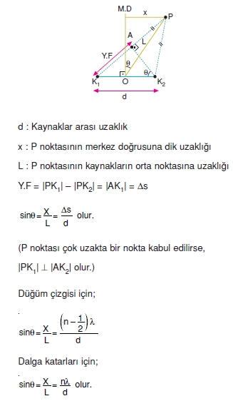 _Yol_farkinin_matematiksel_ifadesi