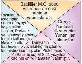 Zamanicindebilimkonutesti1006