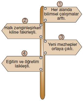Zamanicindebilimkonutesti2001