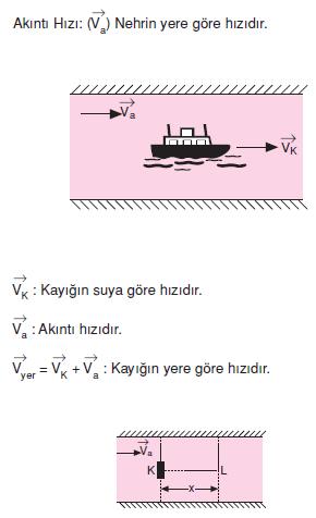 akinti_hizi