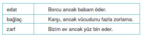 ancak_edati