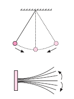 basit_harmonik_hareket