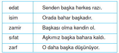 baska_edati