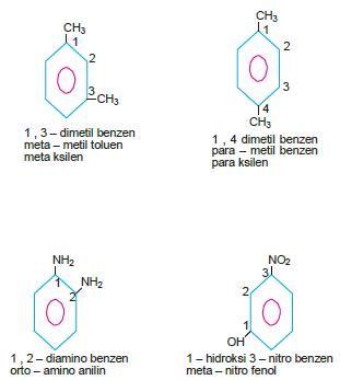 benzen_halkasi