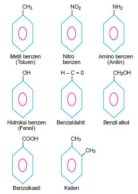 benzen_turevleri