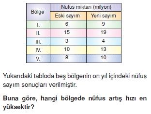 beseri_sistemler_konu_testi007