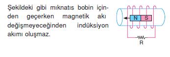 bobin_miknatis