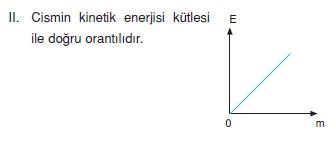 cismin_kinetik_enerjisi