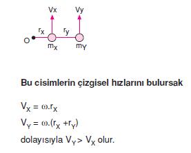 cizgisel_hiz_001