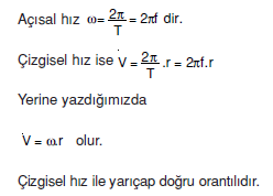 _cizgisel_hiz_ile_Acisal_hiz_arasindaki_iliski