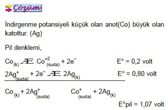 cozum_pil_olusumu