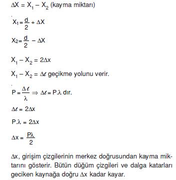 dalga_kayma_miktari