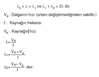 dalganin_hizi