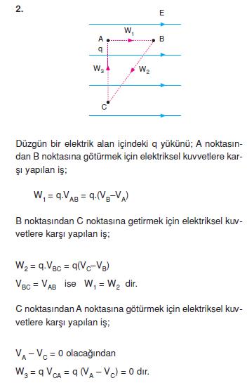 duzgun_elektrik