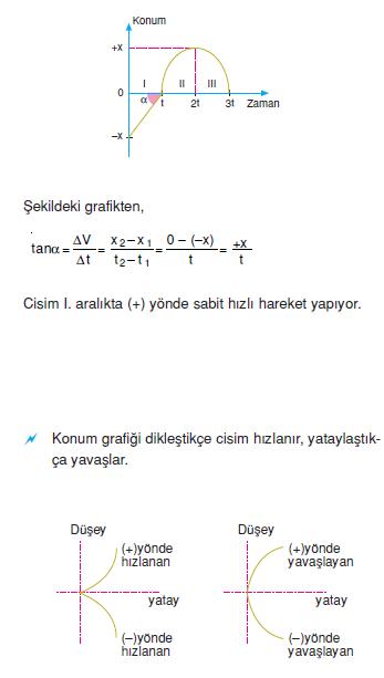 duzgun_yavaslayan