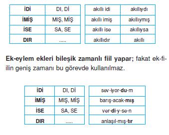 ek_eylem