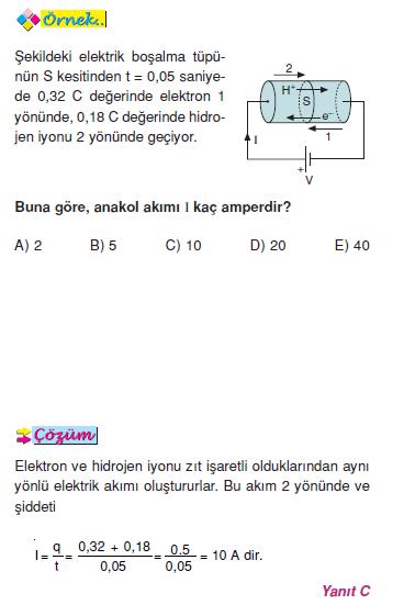 elektrik_bosalma_tupu
