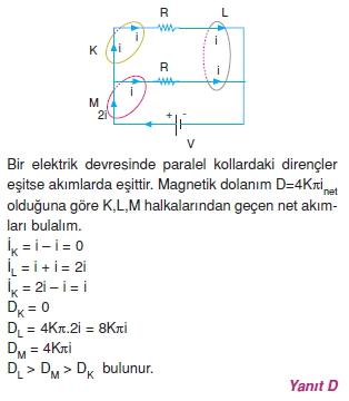 elektromagnetikdalgalarveatomteorilericozumler2001