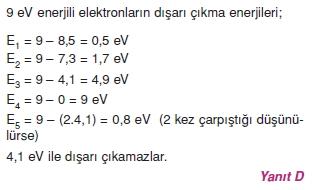 elektromagnetikdalgalarveatomteorilericozumler2004