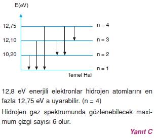 elektromagnetikdalgalarveatomteorilericozumler2011