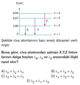 elektromagnetikdalgalarveatomteorilericozumlutest1006