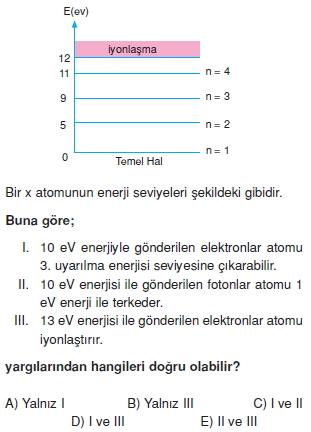 elektromagnetikdalgalarveatomteorilericozumlutest1013