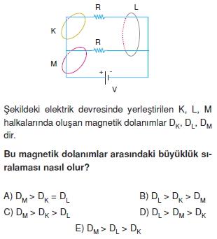 elektromagnetikdalgalarveatomteorilericozumlutest2001