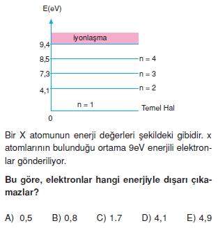 elektromagnetikdalgalarveatomteorilericozumlutest2004
