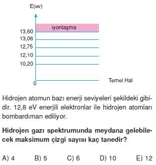 elektromagnetikdalgalarveatomteorilericozumlutest2011