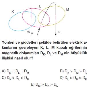 elektromagnetikdalgalarveatomteorileritest1003