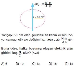 elektromagnetikdalgalarveatomteorileritest1005