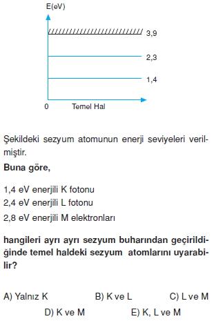 elektromagnetikdalgalarveatomteorileritest1009