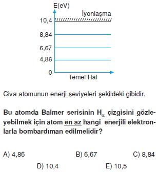 elektromagnetikdalgalarveatomteorileritest1010