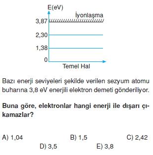 elektromagnetikdalgalarveatomteorileritest1011