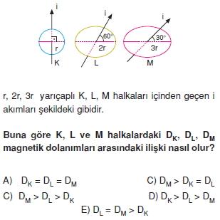 elektromagnetikdalgalarveatomteorileritest2001
