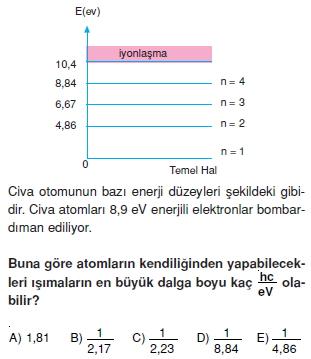 elektromagnetikdalgalarveatomteorileritest2005
