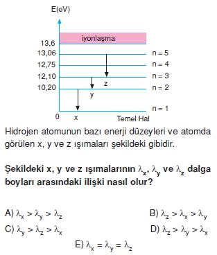 elektromagnetikdalgalarveatomteorileritest2007