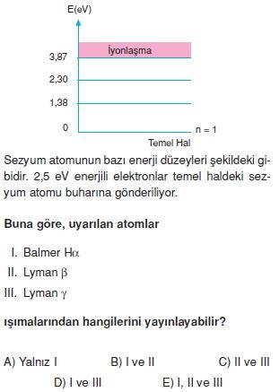 elektromagnetikdalgalarveatomteorileritest2011