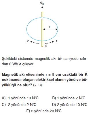 elektromagnetikdalgalarveatomteorileritest3001