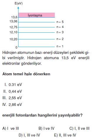 elektromagnetikdalgalarveatomteorileritest3007