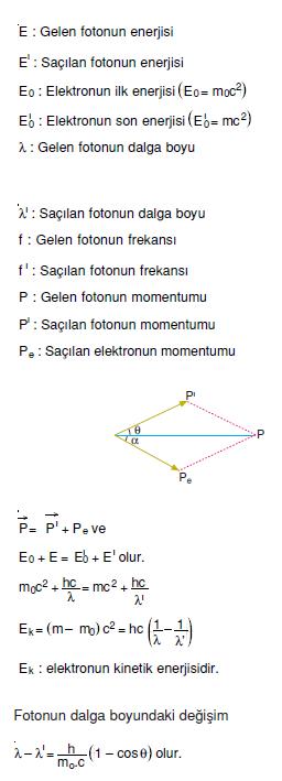 elektron_momentumlari
