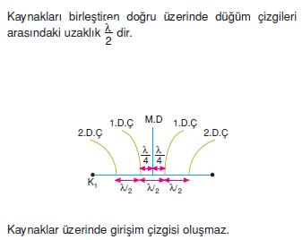 girisim_cizgisi