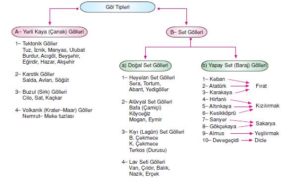 gol_tipleri
