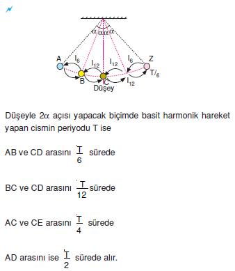 harmonik_hareket