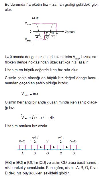 hiz_degisimi