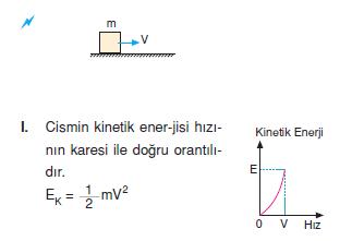hiz_kinetik_enerji_ile_iliskisi