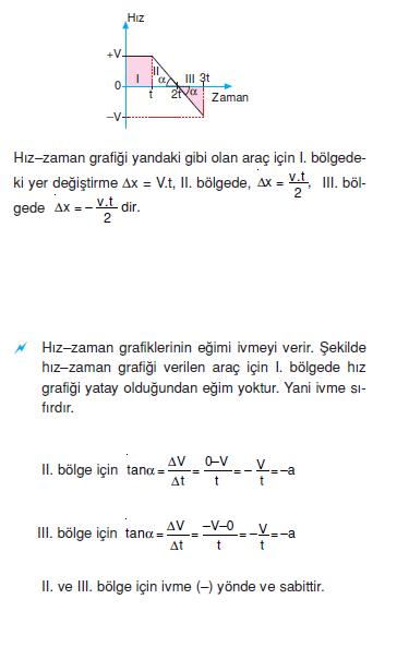 hiz_zaman_grafigi_001