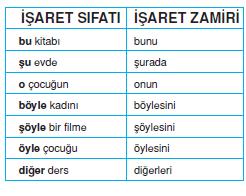 isaret_sifati