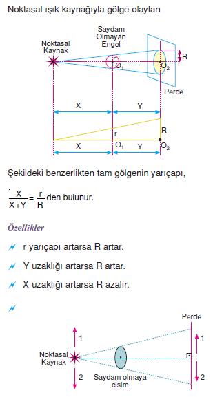 isik_kaynagi