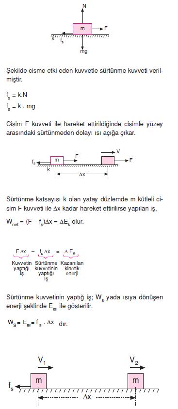 isiya_donusen_enerji